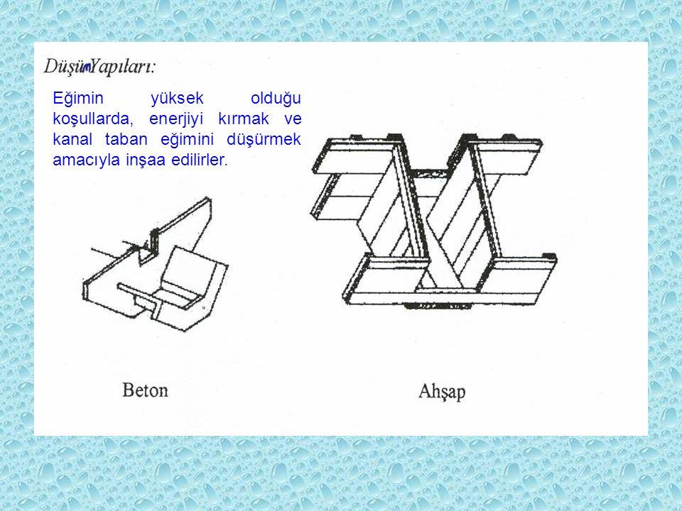 Kanallarda akan suyun yönünün değiştirilmesi ve daha fazla yönlere iletilmesi için kullanılırlar. Kanalda akan su seviyesinin yükseltilerek suyun başk