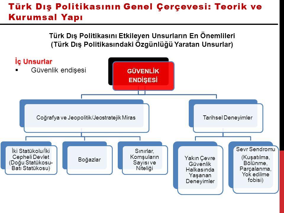 Türk Dış Politikasının Genel Çerçevesi: Teorik ve Kurumsal Yapı Türk Dış Politikasını Etkileyen Unsurların En Önemlileri (Türk Dış Politikasındaki Özgünlüğü Yaratan Unsurlar) İç Unsurlar  Güvenlik endişesi