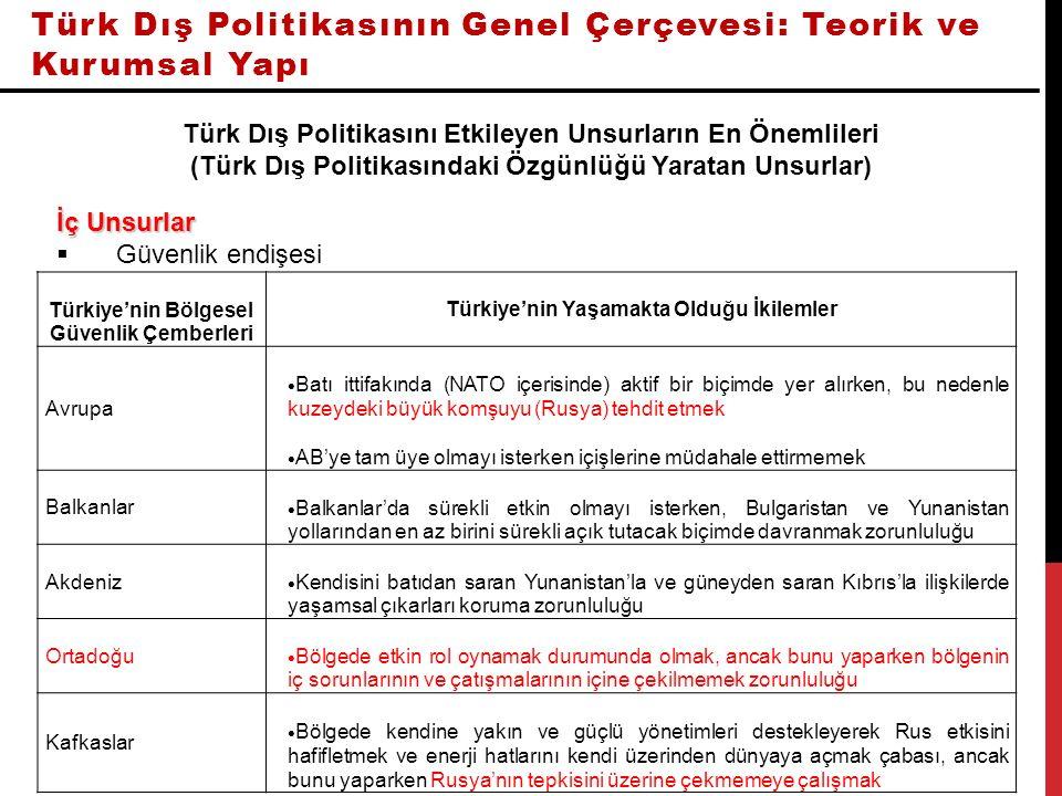 Türk Dış Politikasının Genel Çerçevesi: Teorik ve Kurumsal Yapı Türk Dış Politikasını Etkileyen Unsurların En Önemlileri (Türk Dış Politikasındaki Özgünlüğü Yaratan Unsurlar) İç Unsurlar  Güvenlik endişesi Türkiye'nin Bölgesel Güvenlik Çemberleri Türkiye'nin Yaşamakta Olduğu İkilemler Avrupa  Batı ittifakında (NATO içerisinde) aktif bir biçimde yer alırken, bu nedenle kuzeydeki büyük komşuyu (Rusya) tehdit etmek  AB'ye tam üye olmayı isterken içişlerine müdahale ettirmemek Balkanlar  Balkanlar'da sürekli etkin olmayı isterken, Bulgaristan ve Yunanistan yollarından en az birini sürekli açık tutacak biçimde davranmak zorunluluğu Akdeniz  Kendisini batıdan saran Yunanistan'la ve güneyden saran Kıbrıs'la ilişkilerde yaşamsal çıkarları koruma zorunluluğu Ortadoğu  Bölgede etkin rol oynamak durumunda olmak, ancak bunu yaparken bölgenin iç sorunlarının ve çatışmalarının içine çekilmemek zorunluluğu Kafkaslar  Bölgede kendine yakın ve güçlü yönetimleri destekleyerek Rus etkisini hafifletmek ve enerji hatlarını kendi üzerinden dünyaya açmak çabası, ancak bunu yaparken Rusya'nın tepkisini üzerine çekmemeye çalışmak