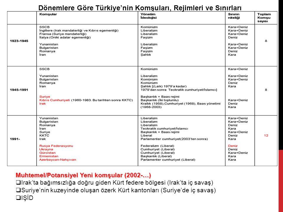 Muhtemel/Potansiyel Yeni komşular (2002-…)  Irak'ta bağımsızlığa doğru giden Kürt federe bölgesi (Irak'ta iç savaş)  Suriye'nin kuzeyinde oluşan özerk Kürt kantonları (Suriye'de iç savaş)  IŞİD Dönemlere Göre Türkiye'nin Komşuları, Rejimleri ve Sınırları