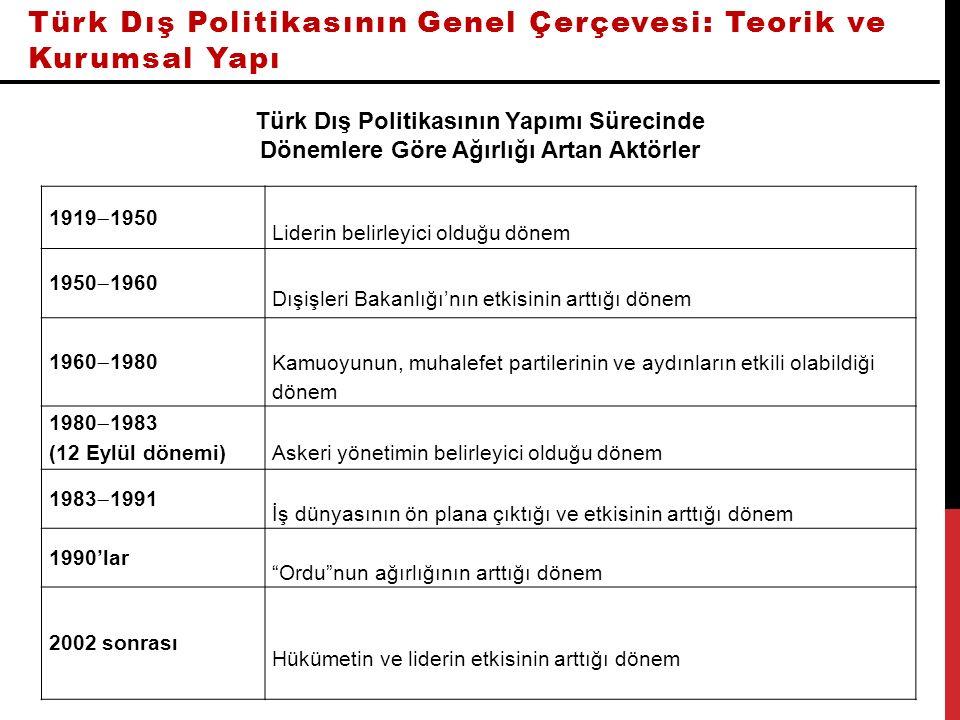 Türk Dış Politikasının Genel Çerçevesi: Teorik ve Kurumsal Yapı Türk Dış Politikasının Yapımı Sürecinde Dönemlere Göre Ağırlığı Artan Aktörler 1919  1950 Liderin belirleyici olduğu dönem 1950  1960 Dışişleri Bakanlığı'nın etkisinin arttığı dönem 1960  1980 Kamuoyunun, muhalefet partilerinin ve aydınların etkili olabildiği dönem 1980  1983 (12 Eylül dönemi)Askeri yönetimin belirleyici olduğu dönem 1983  1991 İş dünyasının ön plana çıktığı ve etkisinin arttığı dönem 1990'lar Ordu nun ağırlığının arttığı dönem 2002 sonrası Hükümetin ve liderin etkisinin arttığı dönem