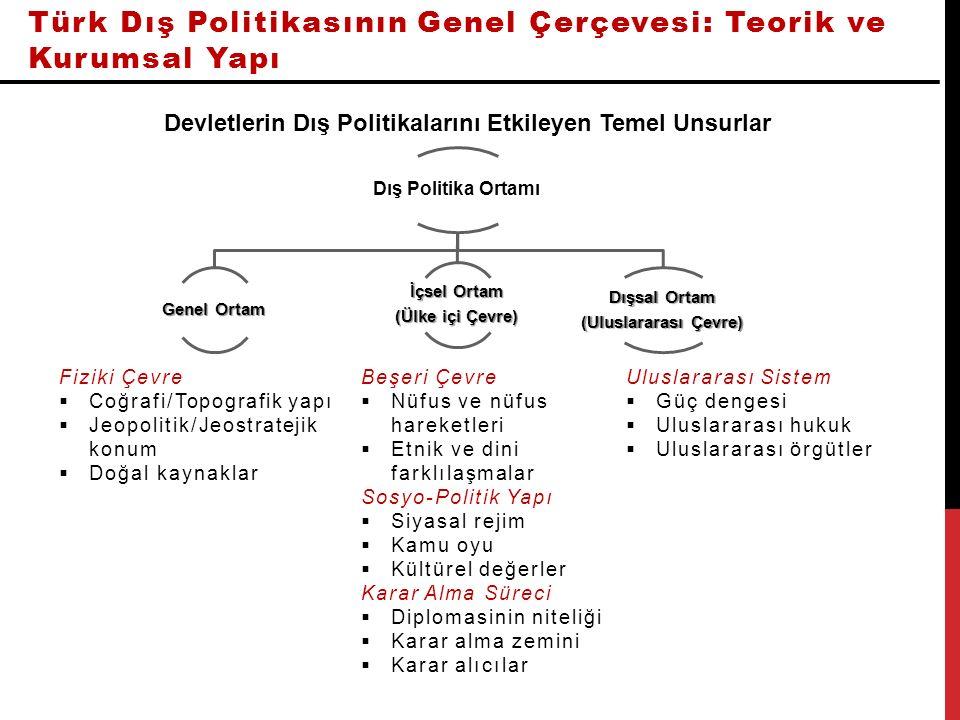 Türk Dış Politikasının Genel Çerçevesi: Teorik ve Kurumsal Yapı Türk Dış Politikasını Etkileyen Unsurların En Önemlileri (Türk Dış Politikasındaki Özgünlüğü Yaratan Unsurlar) İç Unsurlar  Askeri kapasite Türkiye'nin Askeri Harcamaları (1998-2010) Harcama (milyar dolar; baz yıl 2009)GSMH İçindeki Payı (%) 19888,8582,9 198910,2523,1 199012,3843,5 199112,7213,8 199213,3953,9 199314,8023,9 199414,4754,1 199514,8693,9 199616,6484,1 199717,3454,1 199818,1753,3 199920,0664,0 200019,4203,7 200117,8033,7 200218,9423,9 200317,0963,4 200415,6022,8 200514,7702,5 200615,8592,5 200713,8802,2 200815,2852,3 2009 [16,302]  [2,7] 2010[15,634][2,4]  [ ] içindeki rakamlar tahmini değerlerdir.