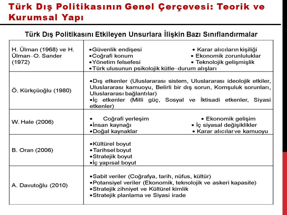 Türk Dış Politikasının Genel Çerçevesi: Teorik ve Kurumsal Yapı Türk Dış Politikasını Etkileyen Unsurların En Önemlileri (Türk Dış Politikasındaki Özgünlüğü Yaratan Unsurlar) İç Unsurlar  Jeopolitik/Jeostratejik Konum  Güvenlik Endişesi  Askeri Kapasite  Yönetim Felsefesi /İdeoloji Dış Unsurlar 1) Uluslararası Sistem