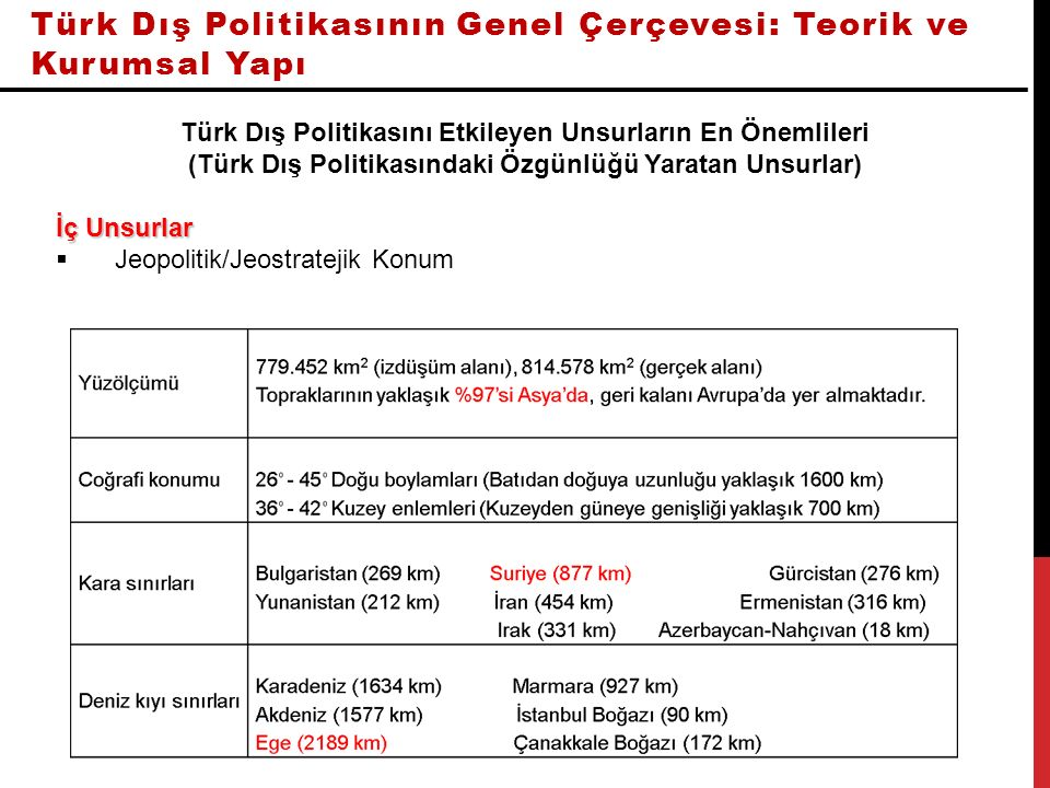 Türk Dış Politikasının Genel Çerçevesi: Teorik ve Kurumsal Yapı Türk Dış Politikasının Temel İlkeleri Temel İlkeler (1923-2002/Süreklilik)  Statükoculuk (Anti-revizyonizm) a)Mevcut sınırları sürdürme b)Mevcut dengeleri sürdürme  Batıcılık Nitelikler (1923-2002/Süreklilik)  Realizm  Pragmatizm  Savunmacı, İhtiyatlı  Laik  Uluslararası meşruiyet Doğu Statükosu Batı Statükosu  Batı ile onun karşısındakiler arasında bir denge kurmaya çalışmak  Batı'yı oluşturan öğeler arasında da bir denge sağlamaya çalışmak