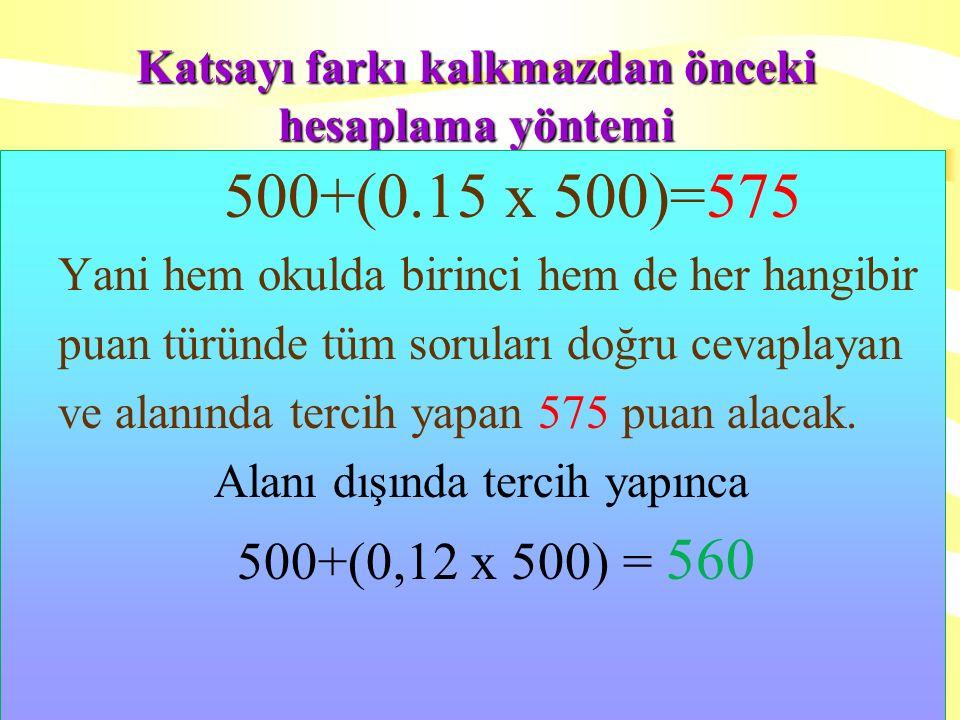 Katsayı farkı kalkmazdan önceki hesaplama yöntemi 500+(0.15 x 500)=575 Yani hem okulda birinci hem de her hangibir puan türünde tüm soruları doğru cevaplayan ve alanında tercih yapan 575 puan alacak.