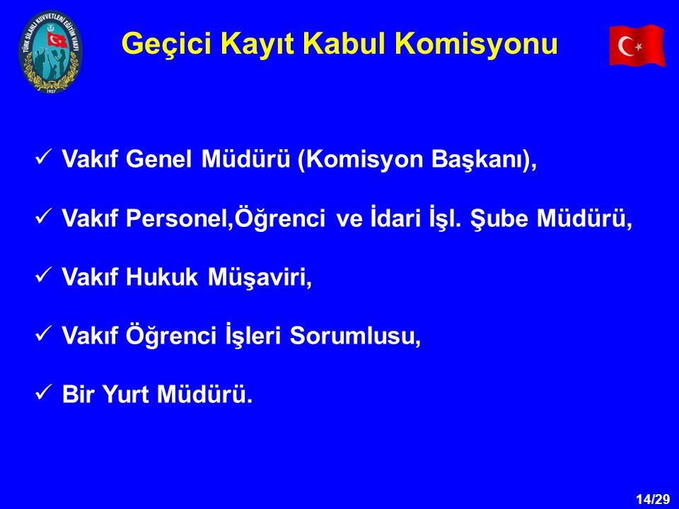 14/29 Vakıf Genel Müdürü (Komisyon Başkanı), Vakıf Personel,Öğrenci ve İdari İşl.