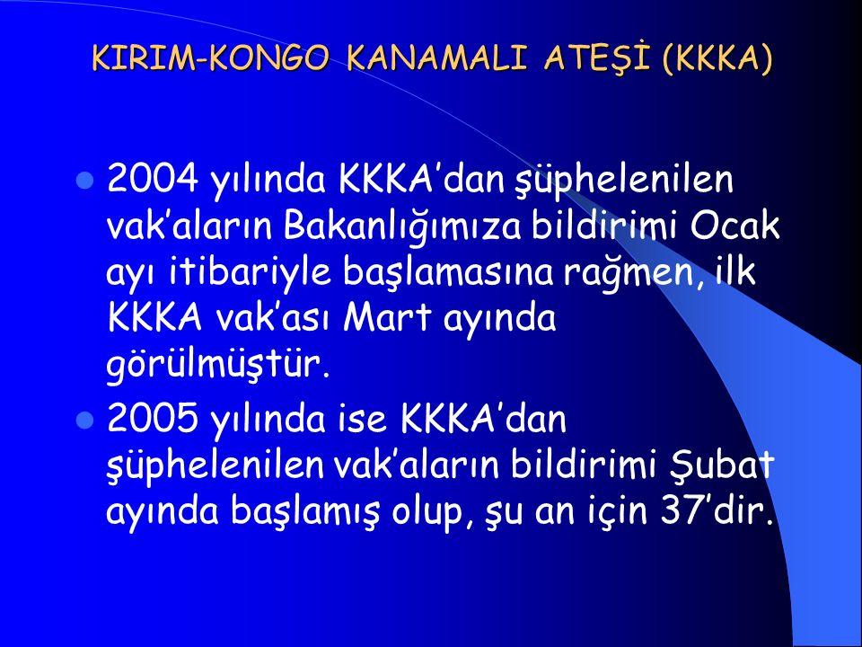 KIRIM-KONGO KANAMALI ATEŞİ (KKKA) 2004 yılında KKKA'dan şüphelenilen vak'aların Bakanlığımıza bildirimi Ocak ayı itibariyle başlamasına rağmen, ilk KK