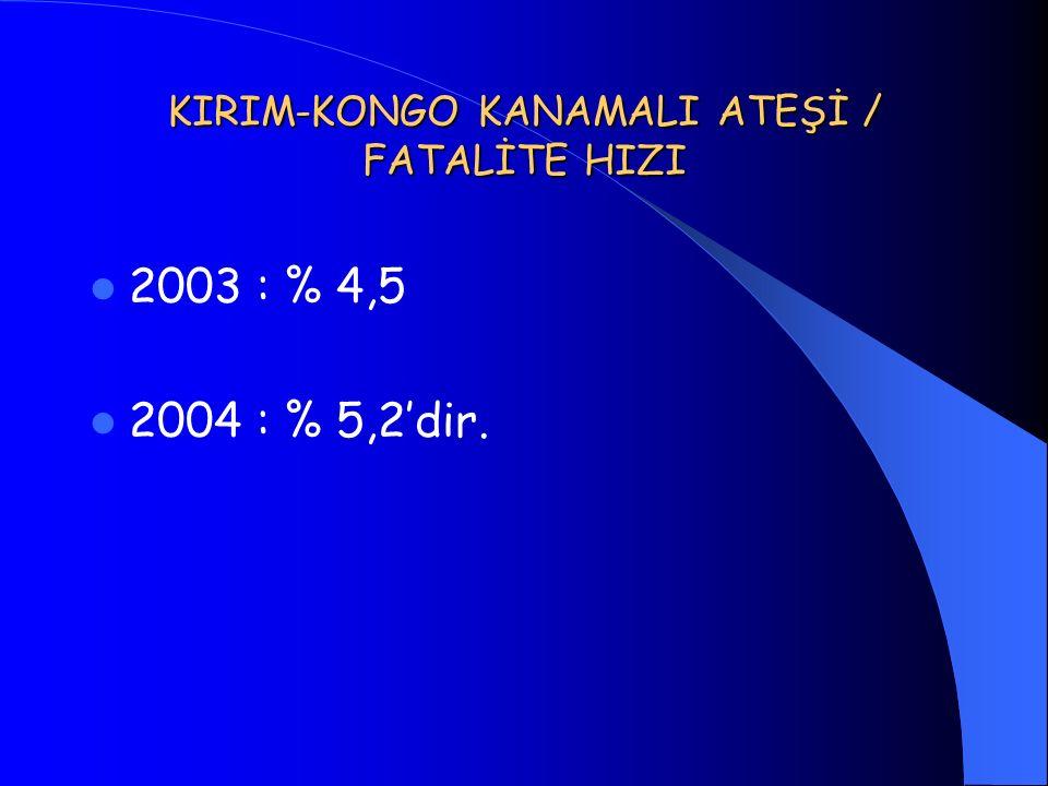 KIRIM-KONGO KANAMALI ATEŞİ / FATALİTE HIZI 2003 : % 4,5 2004 : % 5,2'dir.
