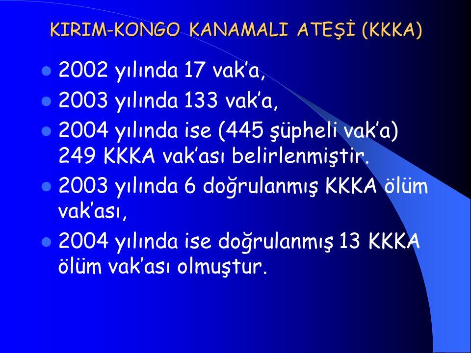 KIRIM-KONGO KANAMALI ATEŞİ (KKKA) 2002 yılında 17 vak'a, 2003 yılında 133 vak'a, 2004 yılında ise (445 şüpheli vak'a) 249 KKKA vak'ası belirlenmiştir.