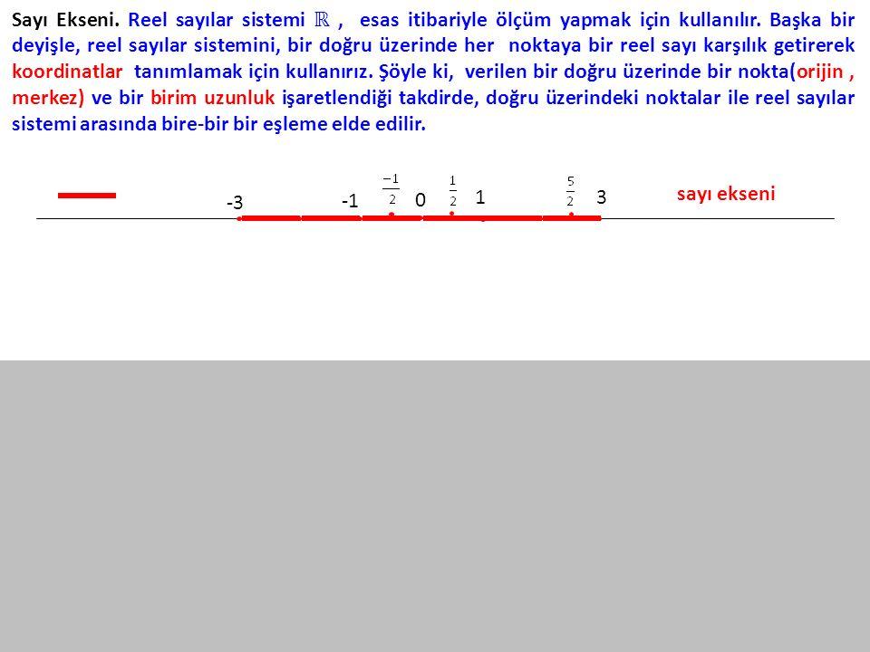 Sayı Ekseni.Reel sayılar sistemi ℝ, esas itibariyle ölçüm yapmak için kullanılır.