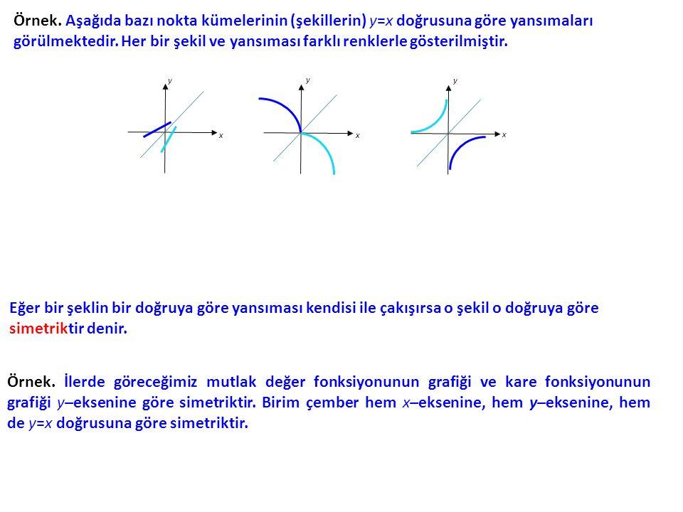 Örnek. Aşağıda bazı nokta kümelerinin (şekillerin) y=x doğrusuna göre yansımaları görülmektedir. Her bir şekil ve yansıması farklı renklerle gösterilm