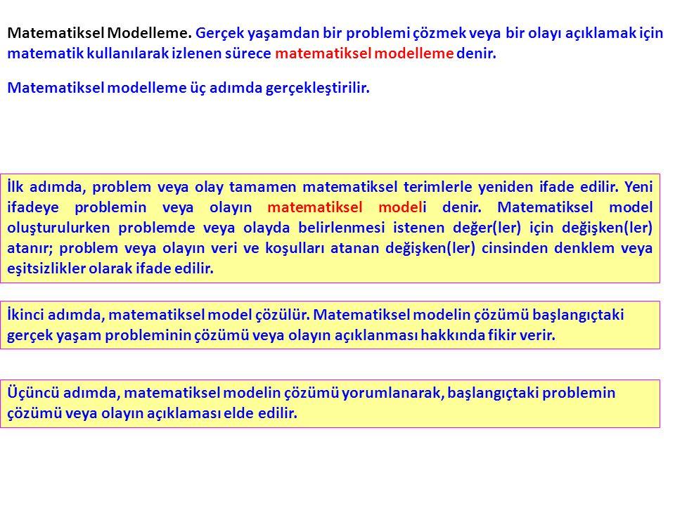 Matematiksel Modelleme. Gerçek yaşamdan bir problemi çözmek veya bir olayı açıklamak için matematik kullanılarak izlenen sürece matematiksel modelleme