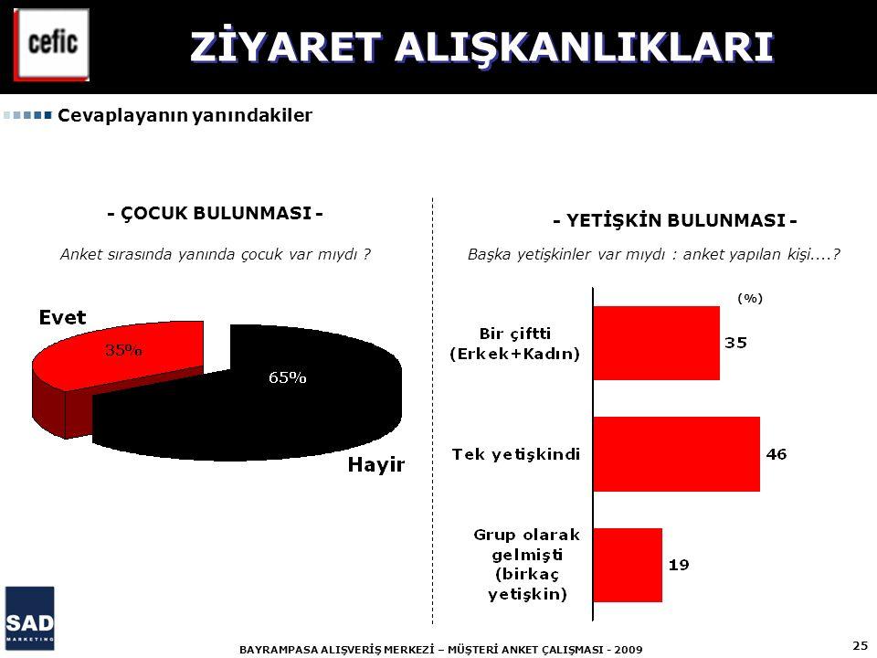 25 BAYRAMPASA ALIŞVERİŞ MERKEZİ – MÜŞTERİ ANKET ÇALIŞMASI - 2009 Anket sırasında yanında çocuk var mıydı ? (%) Başka yetişkinler var mıydı : anket yap