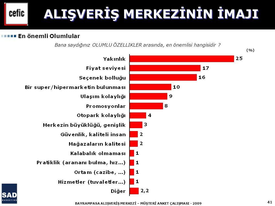 41 BAYRAMPASA ALIŞVERİŞ MERKEZİ – MÜŞTERİ ANKET ÇALIŞMASI - 2009 Bana saydığınız OLUMLU ÖZELLIKLER arasında, en önemlisi hangisidir ? (%) ALIŞVERİŞ ME