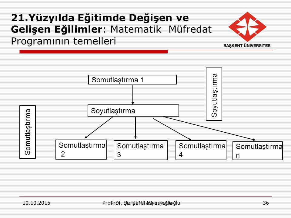 10.10.2015Prof.Dr. Şeref Mirasyedioğlu3610.10.2015Prof.