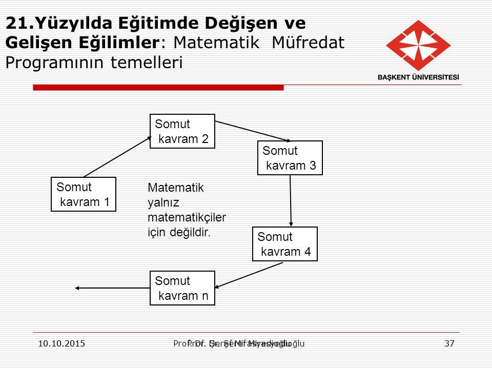 10.10.2015Prof.Dr. Şeref Mirasyedioğlu3710.10.2015Prof.