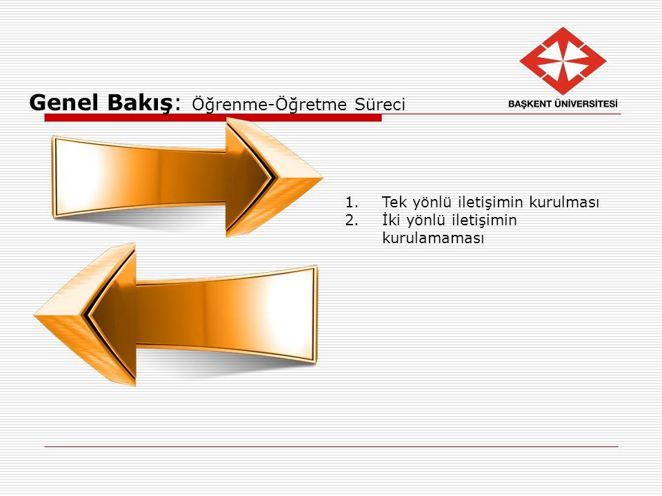 Genel Bakış: Öğrenme-Öğretme Süreci 1.Tek yönlü iletişimin kurulması 2.İki yönlü iletişimin kurulamaması