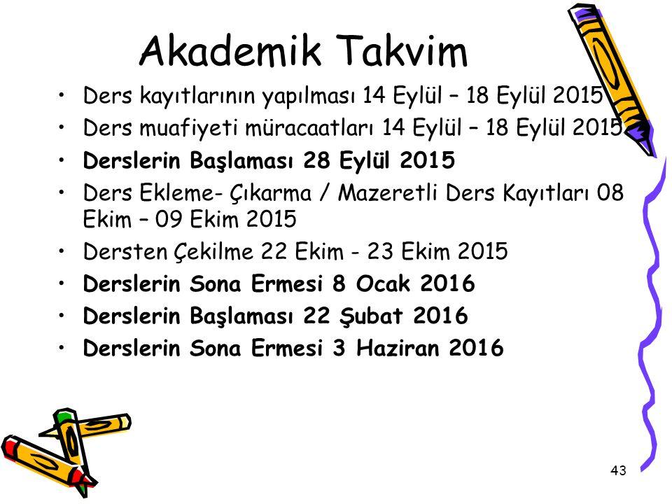 Akademik Takvim Ders kayıtlarının yapılması 14 Eylül – 18 Eylül 2015 Ders muafiyeti müracaatları 14 Eylül – 18 Eylül 2015 Derslerin Başlaması 28 Eylül