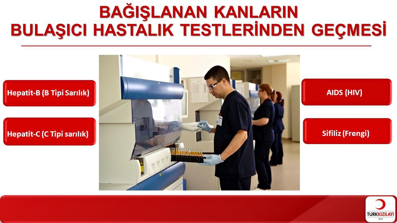 BAĞIŞLANAN KANLARIN BULAŞICI HASTALIK TESTLERİNDEN GEÇMESİ AIDS (HIV) Hepatit-B (B Tipi Sarılık) Sifiliz (Frengi) Hepatit-C (C Tipi sarılık)