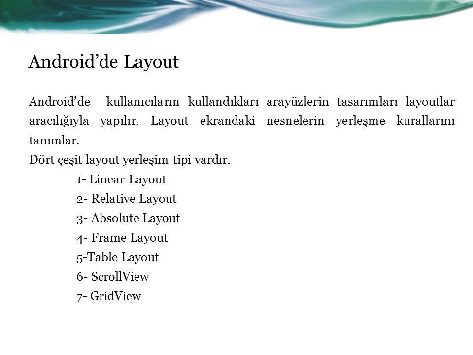 Android'de Layout Android'de kullanıcıların kullandıkları arayüzlerin tasarımları layoutlar aracılığıyla yapılır. Layout ekrandaki nesnelerin yerleşme