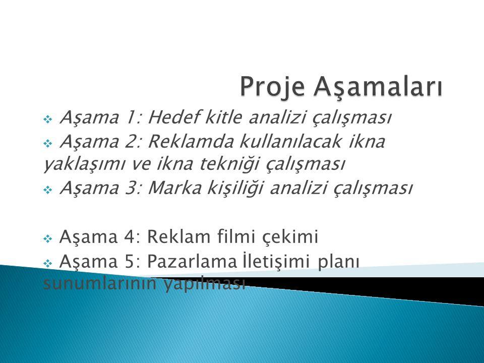  Vize için, pazarlama iletişimi planının ilk 3 aşaması ile ilgili rapor hazırlanacaktır.