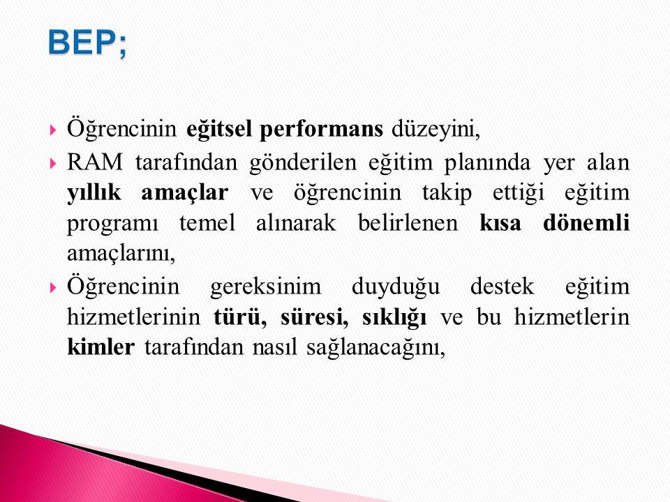 BEP süreci 7 aşamadan oluşur: 1) BEP Hazırlayacak Ekibin Oluşturulması (BEP Geliştirme Birimi) 2) Çocuğun Eğitsel Performans Düzeyinin Belirlenmesi 3)
