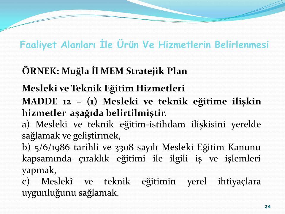 24 Faaliyet Alanları İle Ürün Ve Hizmetlerin Belirlenmesi ÖRNEK: Muğla İl MEM Stratejik Plan Mesleki ve Teknik Eğitim Hizmetleri MADDE 12 – (1) Meslek