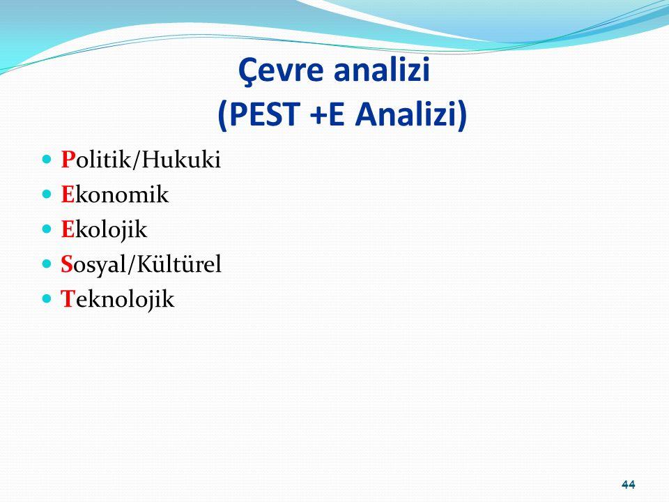 Çevre analizi (PEST +E Analizi) Politik/Hukuki Ekonomik Ekolojik Sosyal/Kültürel Teknolojik 44