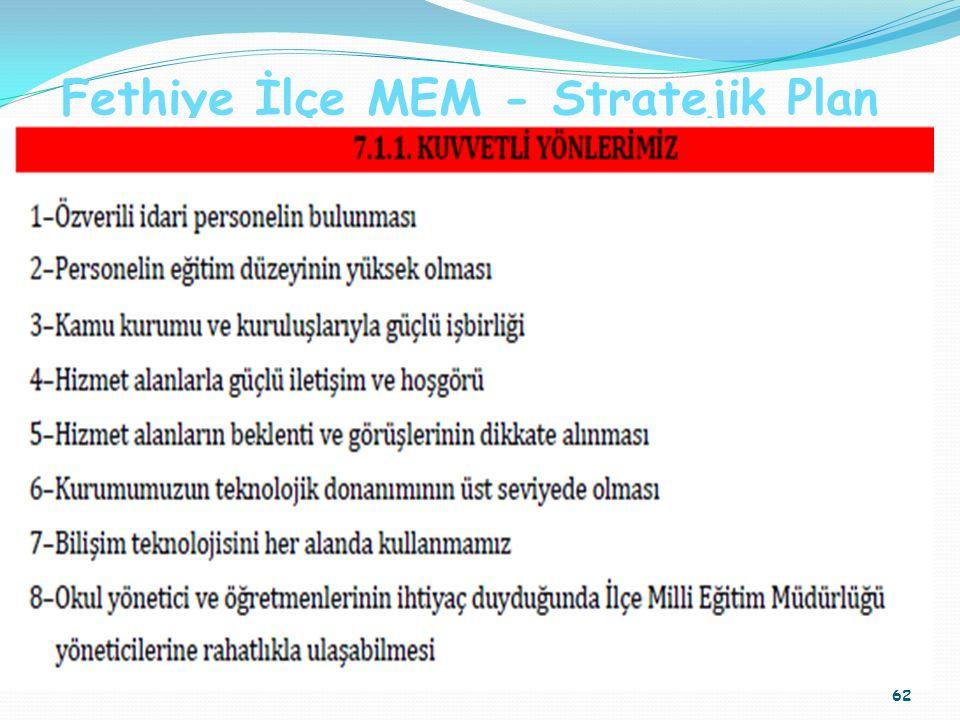 Fethiye İlçe MEM - Stratejik Plan 62