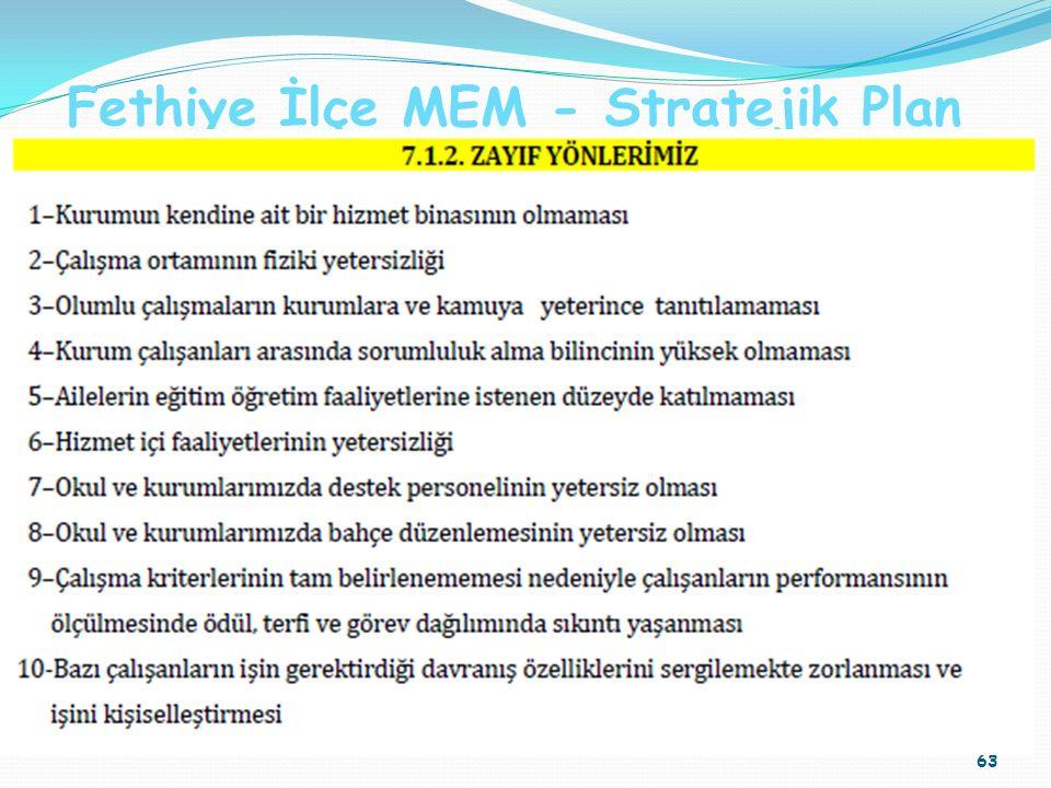 Fethiye İlçe MEM - Stratejik Plan 63