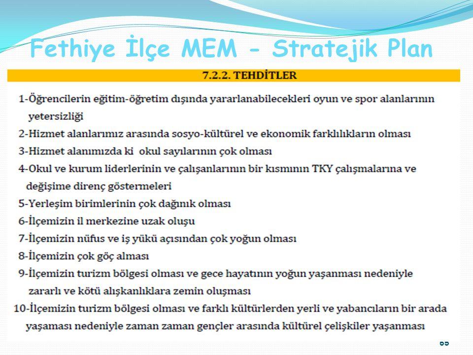 Fethiye İlçe MEM - Stratejik Plan 65