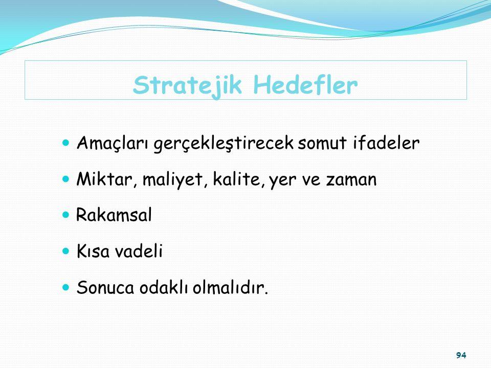 Stratejik Hedefler Amaçları gerçekleştirecek somut ifadeler Miktar, maliyet, kalite, yer ve zaman Rakamsal Kısa vadeli Sonuca odaklı olmalıdır. 94
