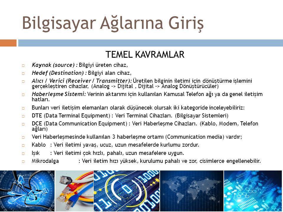 Bilgisayar Ağlarına Giriş TEMEL KAVRAMLAR  Kaynak (source) : Bilgiyi üreten cihaz,  Hedef (Destination) : Bilgiyi alan cihaz,  Alıcı / Verici (Rece