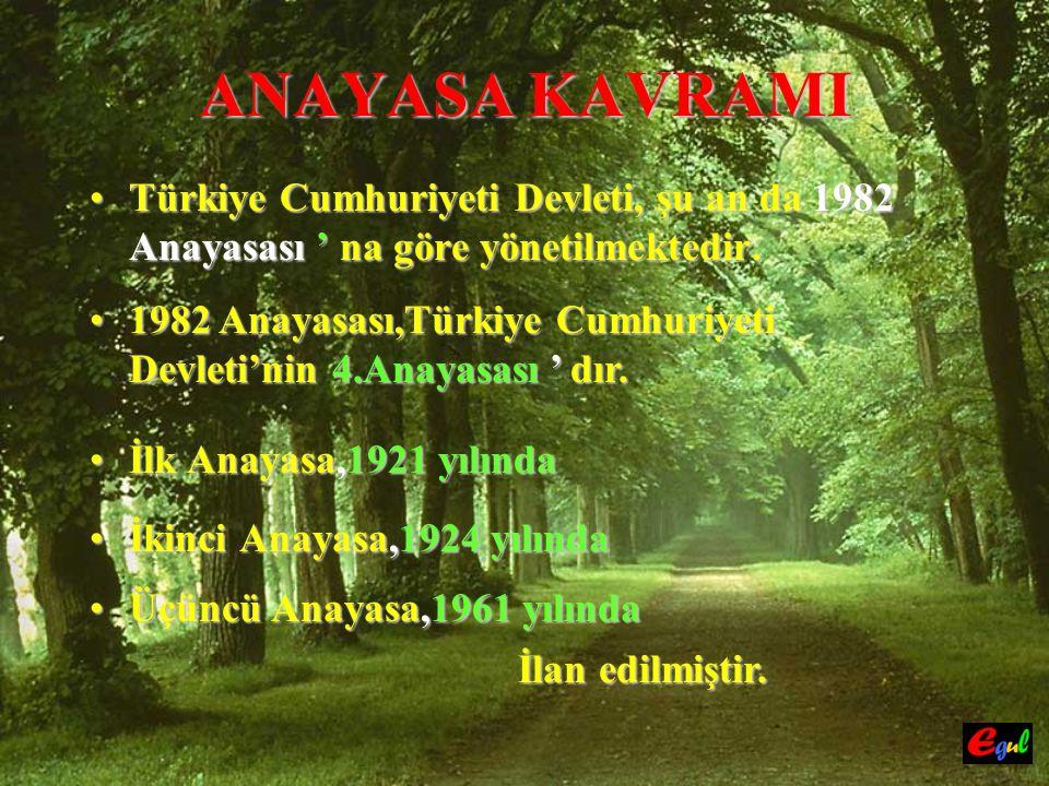 ANAYASA KAVRAMI TürkiyeTürkiye Cumhuriyeti Devleti, şu an da da 1982 Anayasası Anayasası ' na göre yönetilmektedir. 19821982 Anayasası,Türkiye Cumhuri