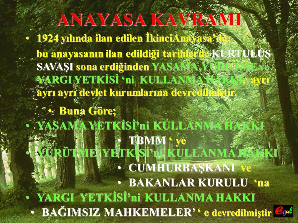 ANAYASA KAVRAMI 19241924 yılında ilan edilen İkinciAnayasa'da; bu anayasanın ilan edildiği tarihlerde KURTULUŞ SAVAŞI SAVAŞI sona erdiğinden YASAMA,YÜ