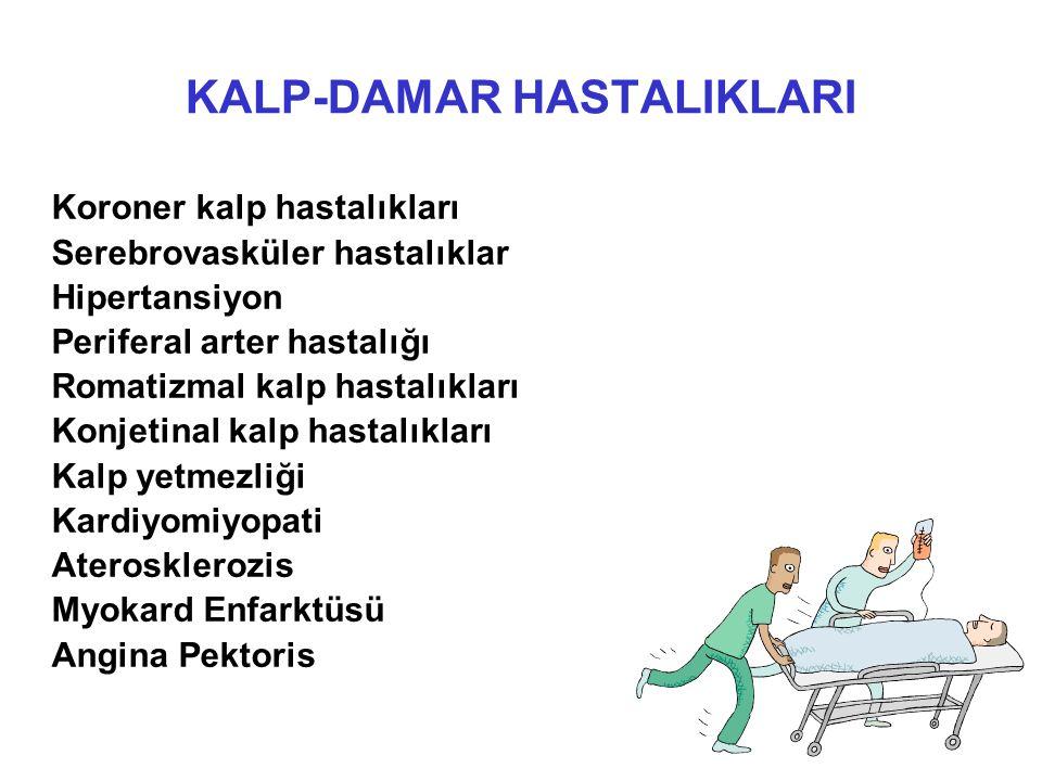 KALP-DAMAR HASTALIKLARI Koroner kalp hastalıkları Serebrovasküler hastalıklar Hipertansiyon Periferal arter hastalığı Romatizmal kalp hastalıkları Konjetinal kalp hastalıkları Kalp yetmezliği Kardiyomiyopati Aterosklerozis Myokard Enfarktüsü Angina Pektoris