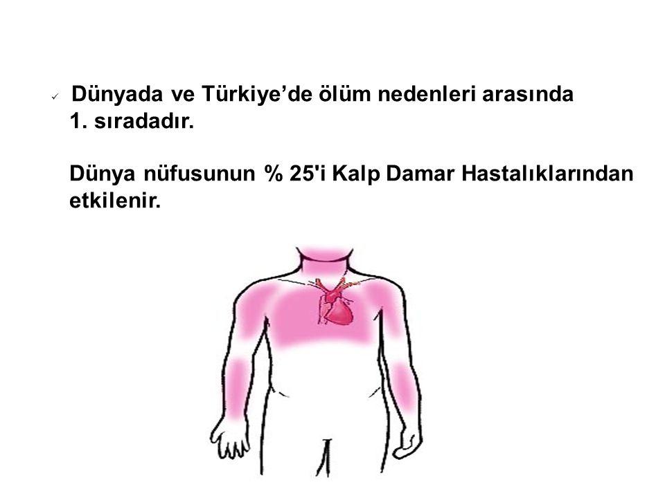 Dünyada ve Türkiye'de ölüm nedenleri arasında 1.sıradadır.
