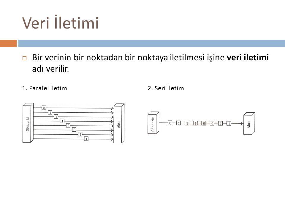 Veri İletimi  Bir verinin bir noktadan bir noktaya iletilmesi işine veri iletimi adı verilir. 1. Paralel İletim2. Seri İletim