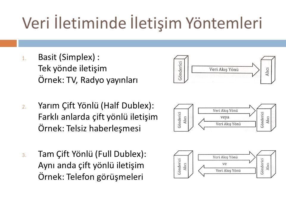 Veri İletiminde İletişim Yöntemleri 1. Basit (Simplex) : Tek yönde iletişim Örnek: TV, Radyo yayınları 2. Yarım Çift Yönlü (Half Dublex): Farklı anlar