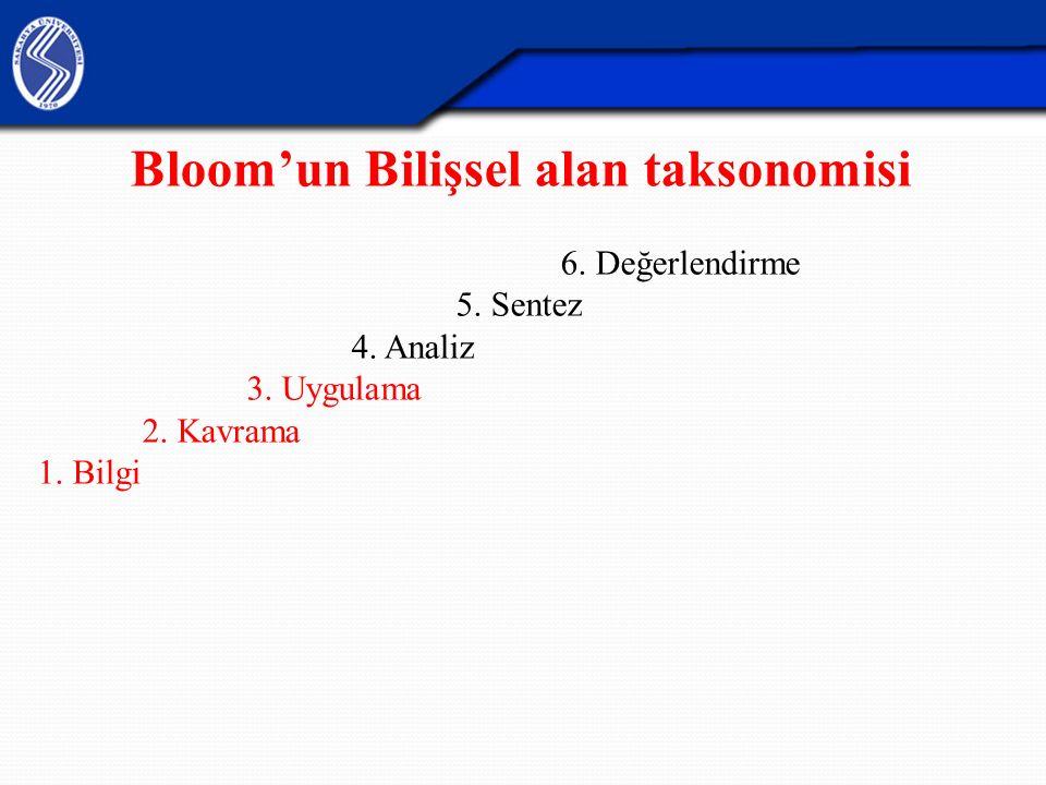 Bloom'un Bilişsel alan taksonomisi 6. Değerlendirme 5. Sentez 4. Analiz 3. Uygulama 2. Kavrama 1. Bilgi