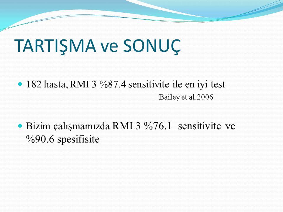 TARTIŞMA ve SONUÇ 182 hasta, RMI 3 %87.4 sensitivite ile en iyi test Bailey et al.2006 Bizim çalışmamızda RMI 3 %76.1 sensitivite ve %90.6 spesifisite