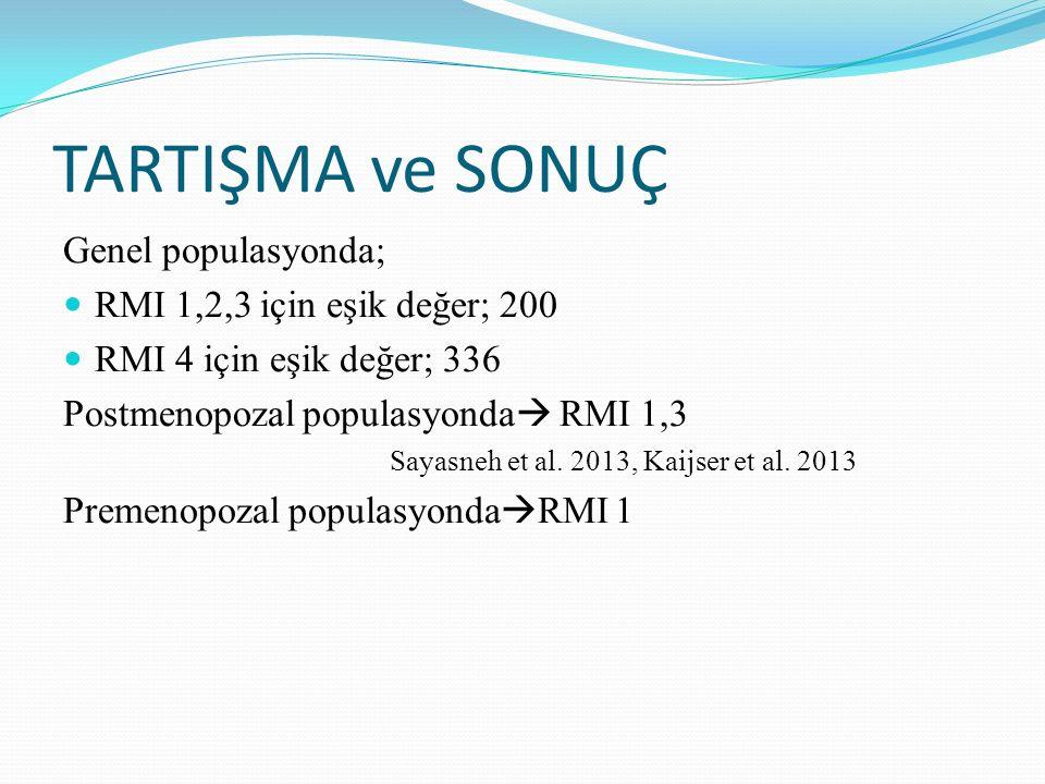 TARTIŞMA ve SONUÇ Genel populasyonda; RMI 1,2,3 için eşik değer; 200 RMI 4 için eşik değer; 336 Postmenopozal populasyonda  RMI 1,3 Sayasneh et al. 2
