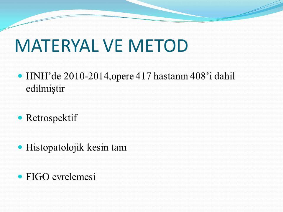 MATERYAL VE METOD HNH'de 2010-2014,opere 417 hastanın 408'i dahil edilmiştir Retrospektif Histopatolojik kesin tanı FIGO evrelemesi