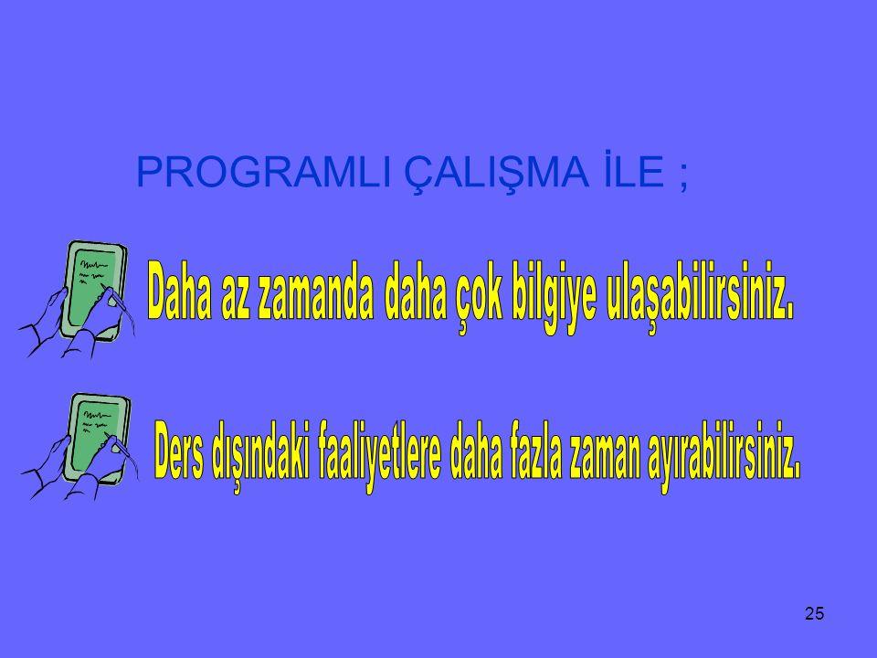 24 6. Hazırlanan program zorunluluktan değil bir amaç için isteyerek uygulanmalıdır. 7. Programın içeriği öncelikle konu tekrarına çoğunlukla ise ders