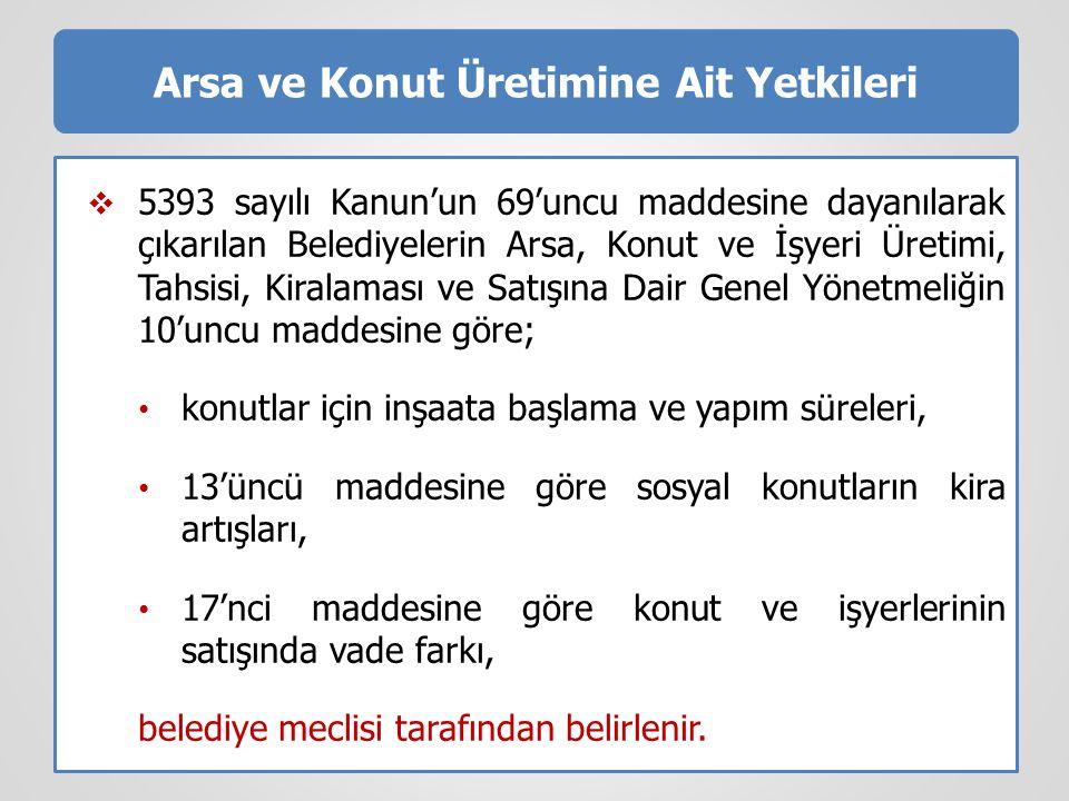 Arsa ve Konut Üretimine Ait Yetkileri  5393 sayılı Kanun'un 69'uncu maddesine dayanılarak çıkarılan Belediyelerin Arsa, Konut ve İşyeri Üretimi, Tahs