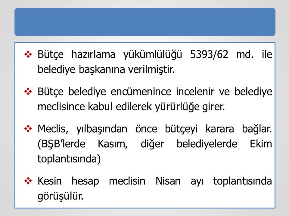  Bütçe hazırlama yükümlülüğü 5393/62 md. ile belediye başkanına verilmiştir.  Bütçe belediye encümenince incelenir ve belediye meclisince kabul edil