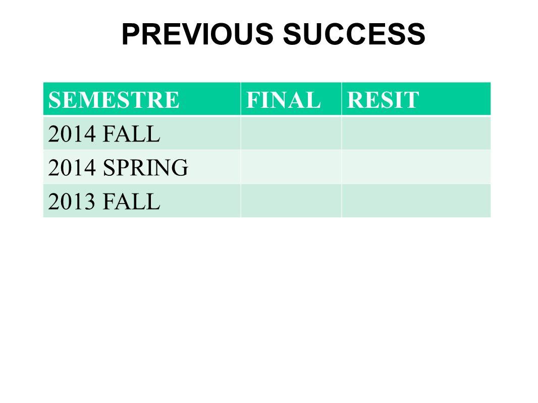PREVIOUS SUCCESS SEMESTREFINALRESIT 2014 FALL 2014 SPRING 2013 FALL