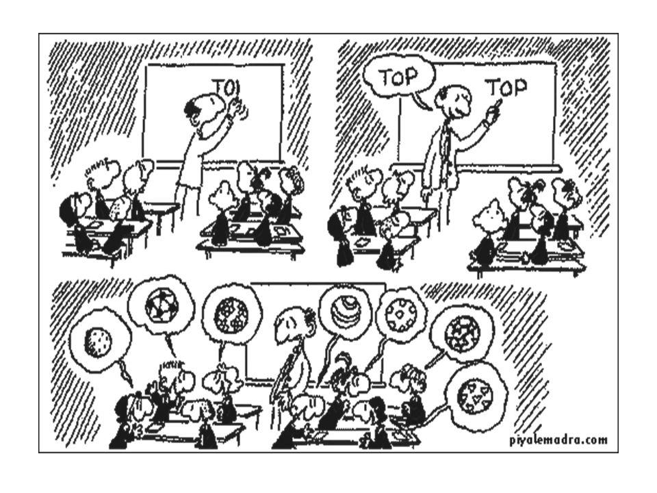 ROTARY BÖLGE VAKFI İŞİTME ENGELLİLER İLK VE ORTA OKULU Toplantı Tarihi:01/12/2010 Toplantı Konusu: İşitme Engelli Öğrencilerle Etkili İletişim Kurabilme Yolları.