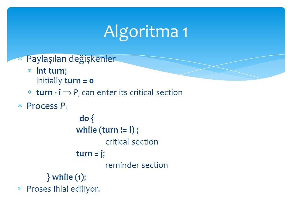  Paylaşılan değişkenler  int turn; initially turn = 0  turn - i  P i can enter its critical section  Process P i do { while (turn != i) ; critical section turn = j; reminder section } while (1);  Proses ihlal ediliyor.