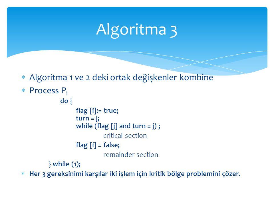  Algoritma 1 ve 2 deki ortak değişkenler kombine  Process P i do { flag [i]:= true; turn = j; while (flag [j] and turn = j) ; critical section flag [i] = false; remainder section } while (1);  Her 3 gereksinimi karşılar iki işlem için kritik bölge problemini çözer.